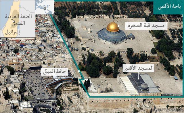 بناء المسجد الاقصى